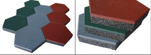 廠家供應優質橡膠顆粒地磚、公園過道,學校幼兒園用橡膠地磚