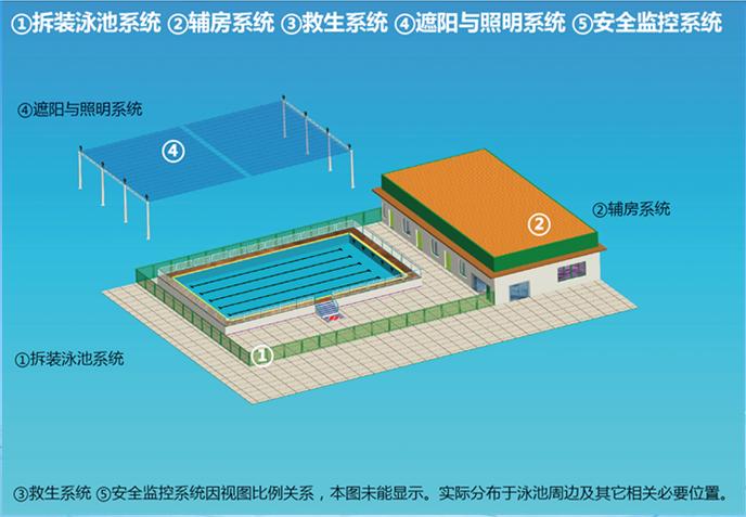 常州拼裝式游泳池,拆裝式游泳池所用輔房系統圖片