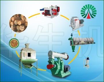 成套设备-时产1~1.5吨颗粒生产线