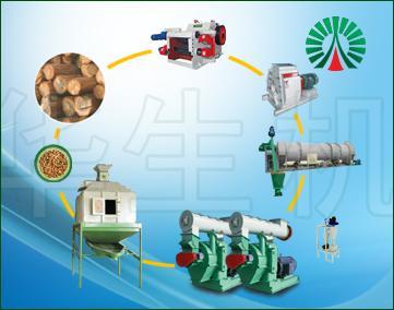 成套设备-时产2~3吨颗粒生产线