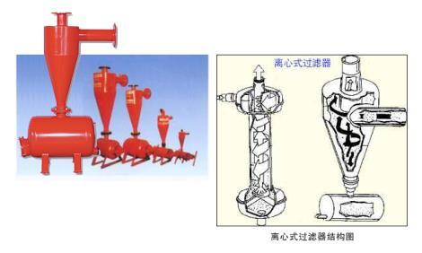 供应各种型号离心式过滤器