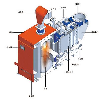 燃气高压泡接线图