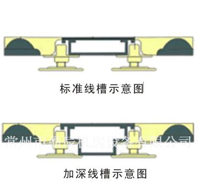 标准、加深线槽示意图