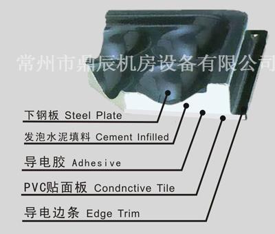 水泥填充全钢活动地板剖面
