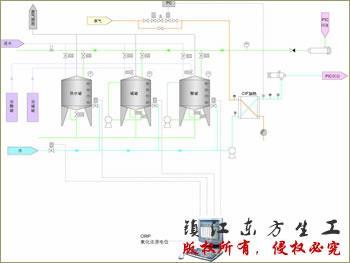DF-CIP系列自动原位清洗系统