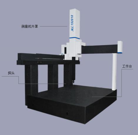 在测量过程中,工件质量对测量机的动态性能没有影响,保证了三坐标测量