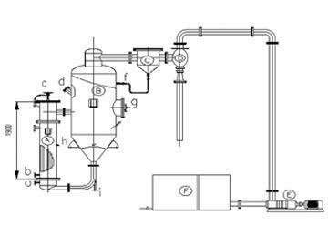 WZ型外循环式真空蒸发器