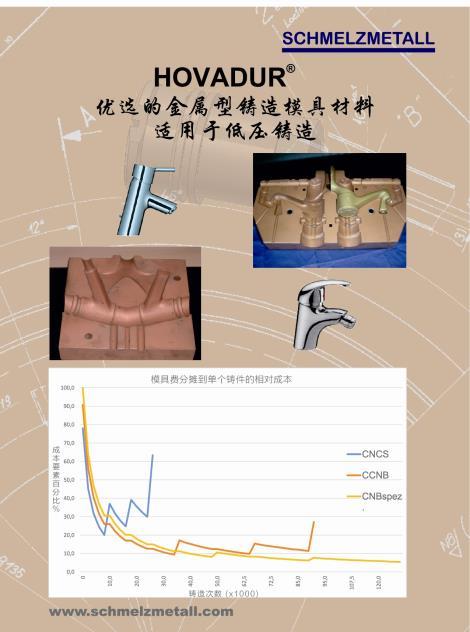 低压铸造用镍铍铜材料