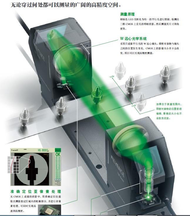 钢丝波高测量系统