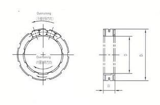 楔块式单向离合器FWD系列