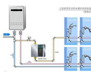 江阴热水循环系统