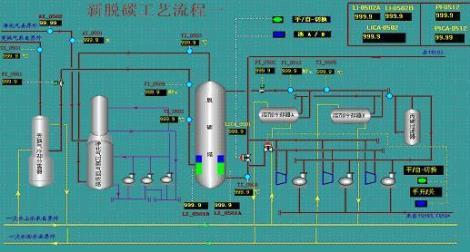 化工设备监控系统