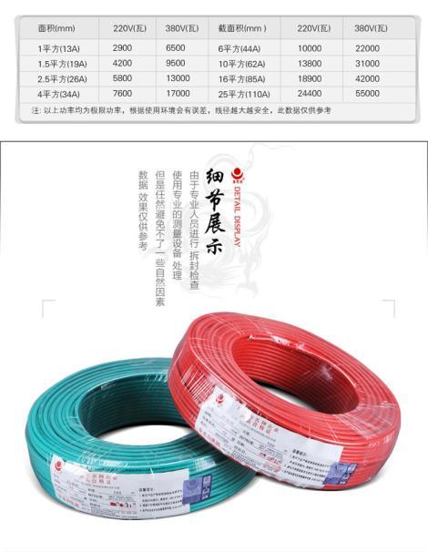福州五金電纜批發廠家價格