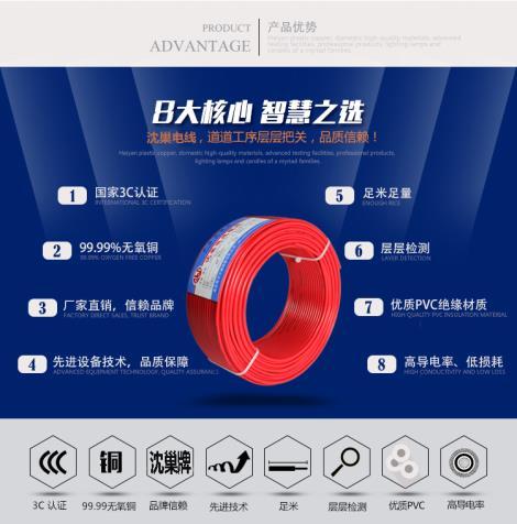 福州五金批发电缆厂家直销