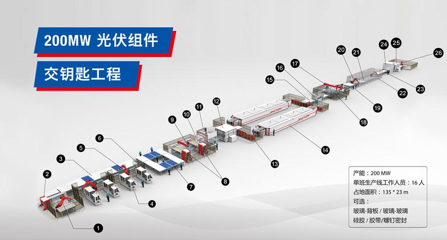 光伏组件自动化生产线