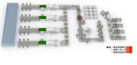 光伏组件生产线
