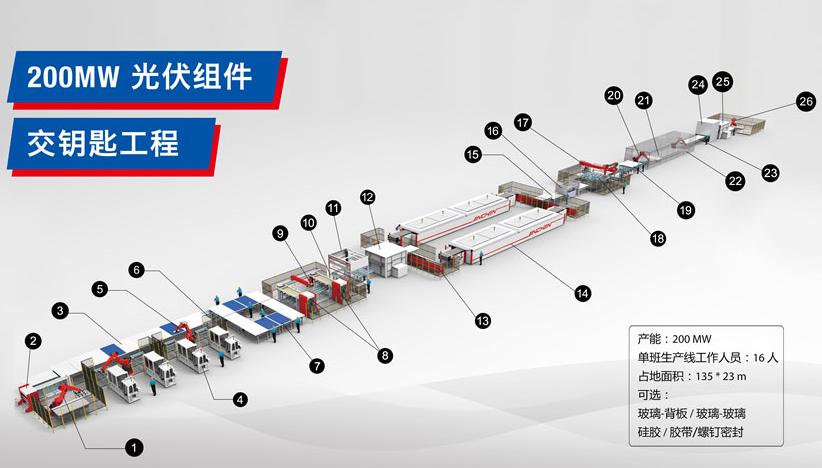 镇江光伏电池生产线