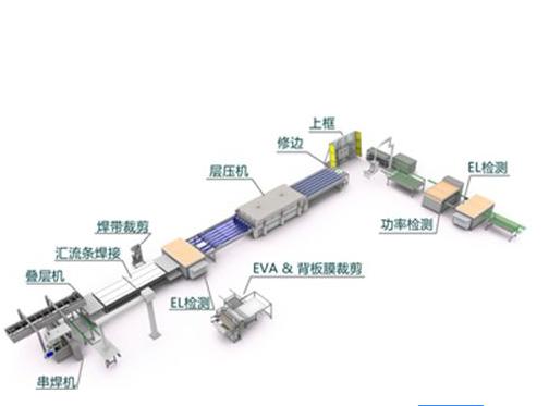 光伏电池组件自动化生产线
