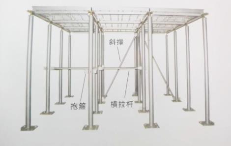 钢地板支架