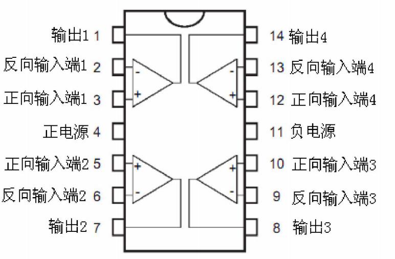 高速四 J-FET 输入运算放大器