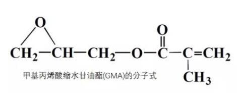 甲基丙烯酸缩水甘油酯销售