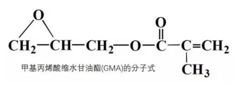 甲基丙烯酸缩水甘油酯GMA
