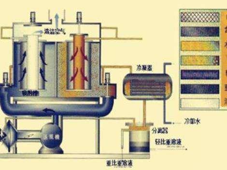 活性炭吸附系统定制
