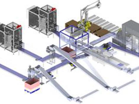 全自动包装生产线加工