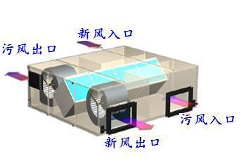德州定制亲水铝箔表冷器