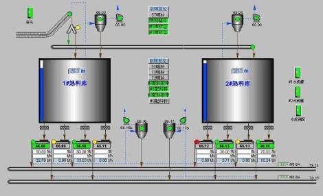 DCS系统集成厂家