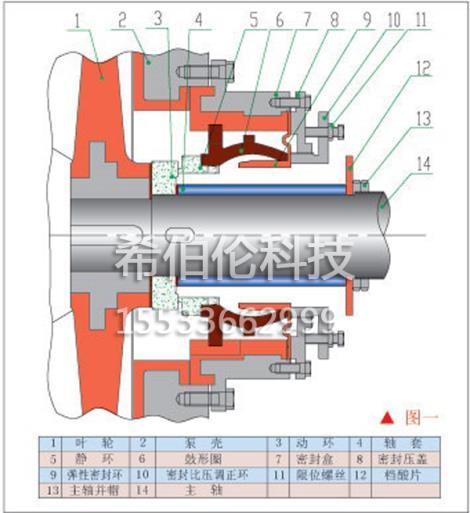 XBL-Z耐腐耐磨泵