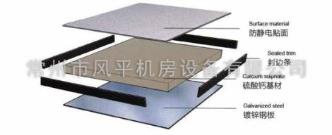 硫酸钙地板定制
