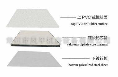瓷砖地板定制