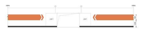 临空墙机动车出入口墙体标识示例