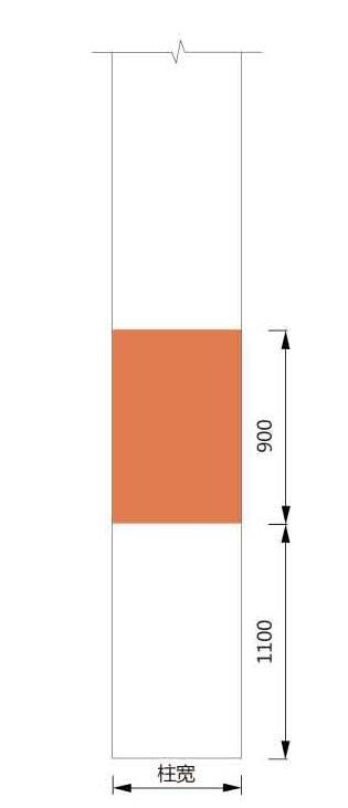 应配建区柱体标识样式及尺寸示例