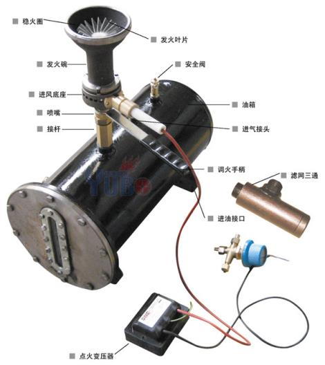 柴油汽化灶爐頭