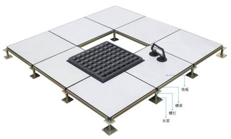 全钢防静电地板定制