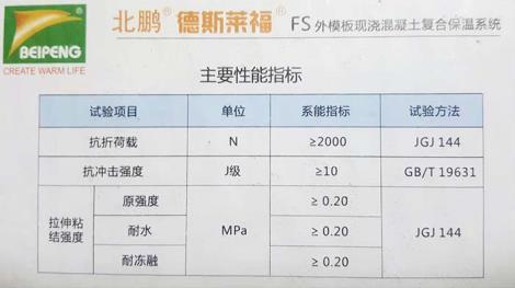 FS外模板直销
