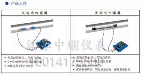 便携式打印一体超声波流量计能量计热量表