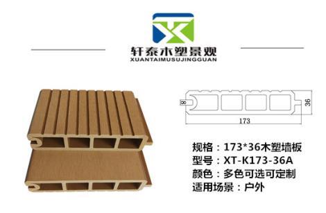 木塑墙板加工