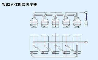 WSZ系列五体四效蒸发器