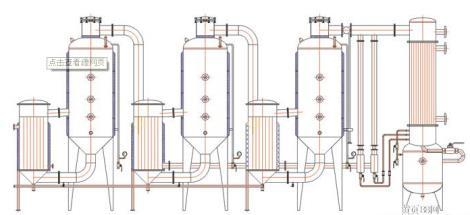 QWZ系列强制循环蒸发浓缩