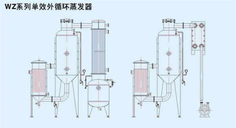 WZ系列单效外循环蒸发器