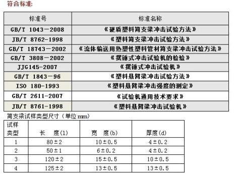 XJFD复合冲击试验机价格