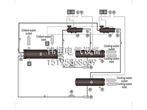 标准螺杆式冷水机