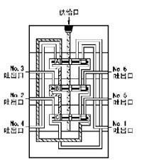 KM系列单线递进式分配器