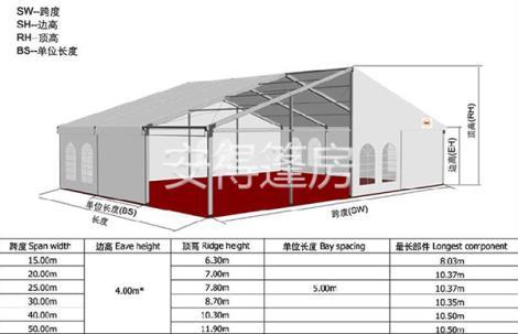 展览篷房租赁