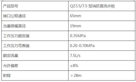 QZ3.57.5水枪