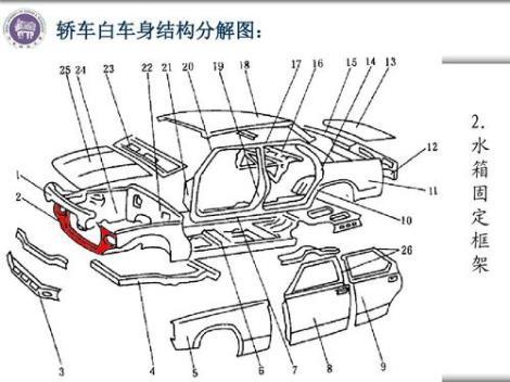 汽車標準文件制作