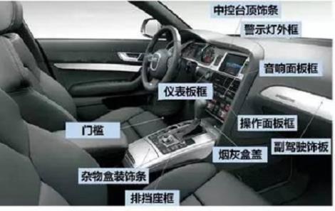 汽車設計專業知識培訓